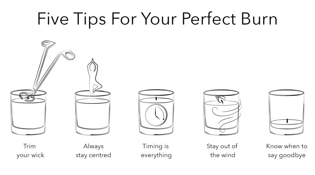 Our five candle care tips